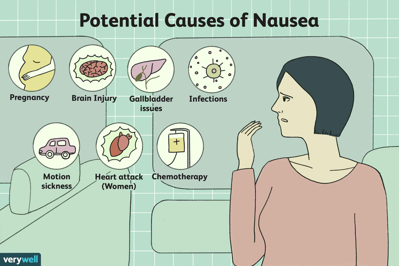 Homoeopathic Medicine for Nausea
